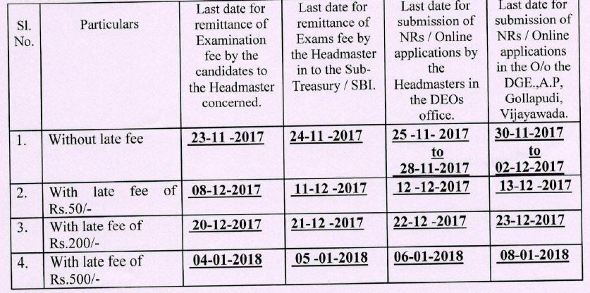ap ssc exam time table 2017